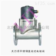 哪個品牌的進口直動式水用高壓電磁閥好用?