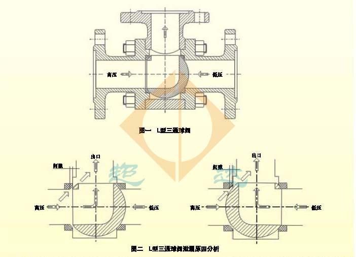 超达充电机电路图
